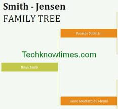 Excel Template Family Tree Family Tree Template Excel