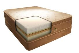 twin size mattress foam. Mattress:Foam Mattress Topper Twin Memory Foam King Size Affordable