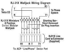 walljack wiring