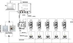 20a dimming 0 10v pwm led dmx dimmer for digital led light buy 0-10v dimmer leviton at 0 10v Led Dimming Wiring Diagram