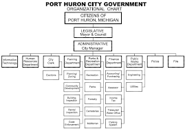 Michigan Registration Fee Chart City Of Port Huron