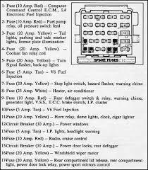 85 fiero fuse box wiring diagrams best 85 fiero fuse box wiring library fiero power window switch 85 fiero fuse box