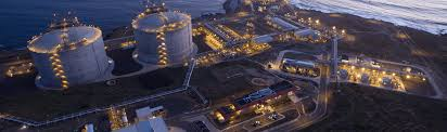 Our Energy Utilities Infrastructure Companies Sempra Energy