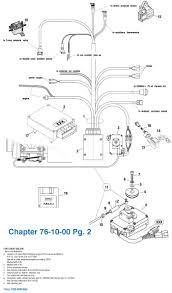 rotax 912 914 ul turbocharger control unit parts from california rotax 912 wiring schematic at Rotax 912 Uls Wiring Diagrams