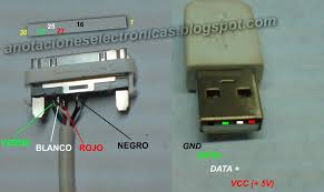 iphone 4 charger cable diagram images jack also iphone charger pin 30 usb cable diagram