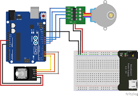 we are using 4 pins to control the stepper and 3 pins for the rotary encoder module