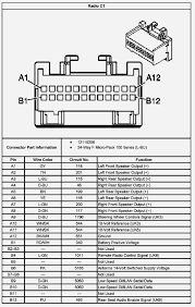 jvc radio wiring sony car stereo harness diagram within adorable cd Sony Xplod Amp Wiring Diagram at Sony Stereo Wire Harness Diagram