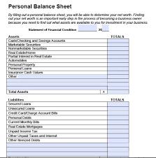 Simple Personal Balance Sheet Example Personal Balance Sheet Template Business