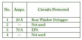 fuse mapcar wiring diagram 2013 honda s2000 fuse box map