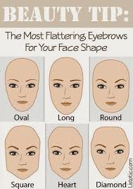 eye brow shape for diffe face shape