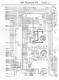 1973 Challenger 318 Engine Wiring Diagram Corvette Wiring Diagram