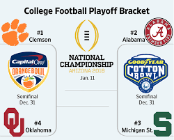 College Football Playoff The Only Surprise Was No Surprises