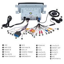 wiring diagram for in car dvd player wiring image wiring diagram for headrest monitors wiring diagrams and schematics on wiring diagram for in car dvd