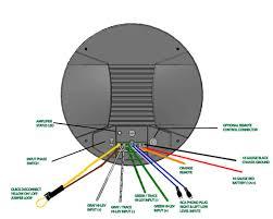bazooka mobile audio tech wiring diagrams Series Speaker Wiring Diagram at Amplified Speakers Wiring Diagram