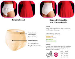 What To Wear For Bladder Leakage
