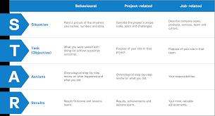 Star Framework Star Framework Under Fontanacountryinn Com