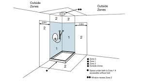 bathroom lighting zones. bathroom zones explained lighting