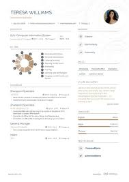 Training Specialist Resume Sharepoint Specialist Resume Example And Guide For 2019