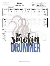 Rhiannon by Fleetwood Mac - Easy Drum Chart