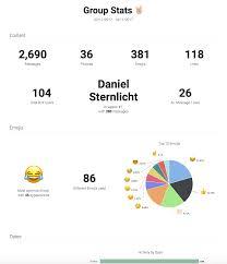 Capturing DOM Elements' Screenshots: Server Side VS. Client Side ...