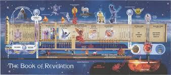 Book Of Revelation Chart Book Of Revelation Chart Williams4jc Flickr