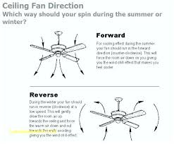 which way fan in summer which way should ceiling fan turn to cool your spin in