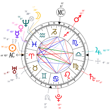 Bach Natal Chart Astrology And Natal Chart Of Johann Sebastian Bach Born On