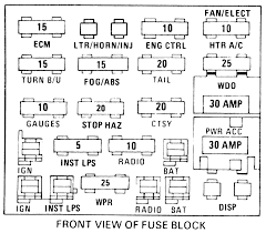 freightliner fl60 fuse panel diagram wirdig corvette wiring diagrams
