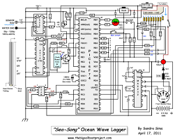 nissan s14 stereo wiring diagram images 2013 nissan rogue hitch wiring harness wiring diagrams