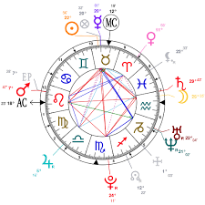 Astrology And Natal Chart Of Debby Ryan Born On 1993 05 13
