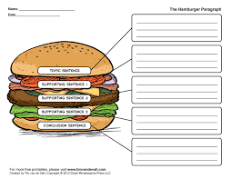 hamburger clipart paragraph pencil and in color hamburger  hamburger clipart paragraph 2