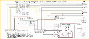 bep marine battery switch wiring diagram gallery wiring diagram sample bep marine battery switch wiring diagram 12v switch panel wiring diagram circuit6 and boat