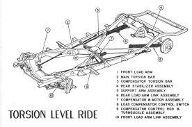 torsion bar suspension. packard\u0027s torsion-level suspension: how did it work? torsion bar suspension