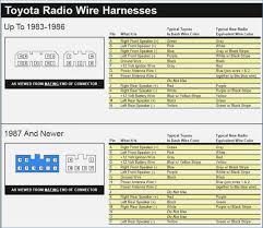 toyota camry jbl wiring diagram readingrat xyz 2013 toyota tundra audio wiring diagram at 2013 Toyota Tundra Wiring Diagram
