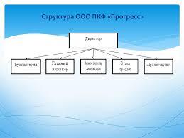 Документоведение и документационное обеспечение управления  Документоведение и документационное обеспечение управления Структура ООО ПКФ Прогресс