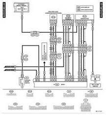 similiar 1999 subaru forester wiring diagram keywords subaru xv crosstrek wiring harness diagram furthermore honda civic