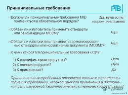 Презентация на тему Вопросы и ответы Христиан Менгерзен  3 Принципиальные требования