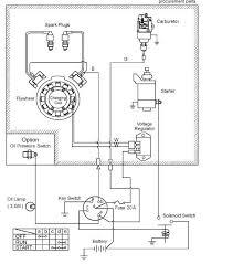 lesco mower wiring diagram coils wiring diagram third level 60 ztr lesco wiring diagram wiring diagrams lesco mower wiring diagram coils