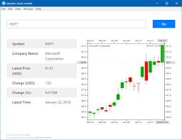 Stock Market Charting App Writing A Stock Market Application With Electron And Vue Js