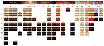 Schwarzkopf Hair Dye Xxl Colour Chart Schwarzkopf Red Hair
