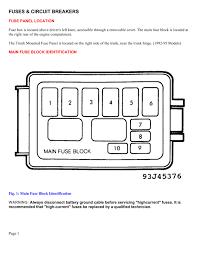 where can i get a legible fuse box lay out diagram for a 93 miata 1995 mazda miata fuse box location at Mazda Miata Fuse Box Location