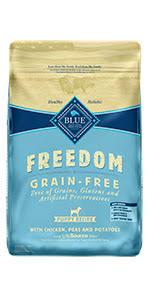 Blue Buffalo Puppy Food Chart Amazon Com Blue Buffalo Life Protection Formula Puppy Dog