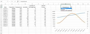 Create Excel Chart With Two Y Axes Constant Data On Axis 1