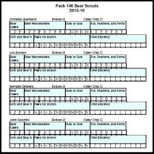 Cub Advancement Chart Page United Synagogue Of Hoboken