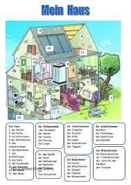 Das Haus Deutsch German Grammar Deutsch Language Und German