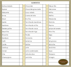 Lista De Compras Para El Supermercado Organize Sem Frescuras Rafaela Oliveira Arquivos Lista De
