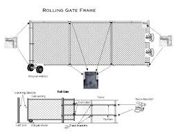 chain link fence parts. Rolling Gate Frame Kits- 4 Ft To 10 High, 6 20 Long. Single \u0026 Double Roll Gates. Chain Link Fence Parts S