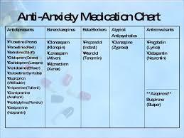 Psychiatric Medications Chart Overview Of Psychotropic Medications