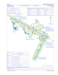 Uk Aerodrome Charts Fillable Online Milscan Uk Aip 12 Mar 09 Ad 2 Egpk 2 1