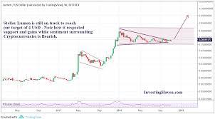 Stellar Stock Chart Stellar Lumens Bullish Going Into 2019 The Chart Suggests